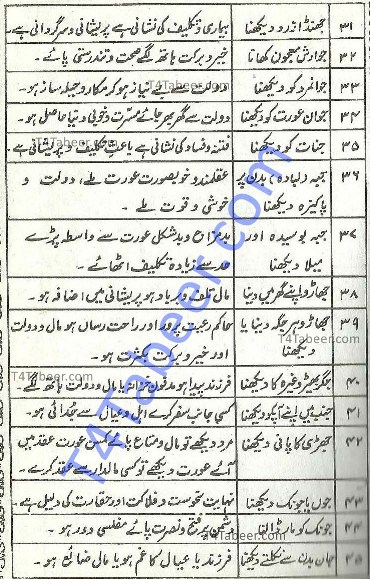 Ubqari Digest February 2016 Free Download